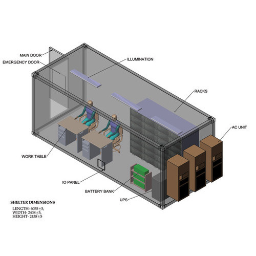 Defence Mobile Shelters Emi Shielded Military Shelters