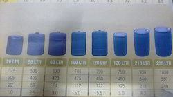 Industrial Chemical Drums