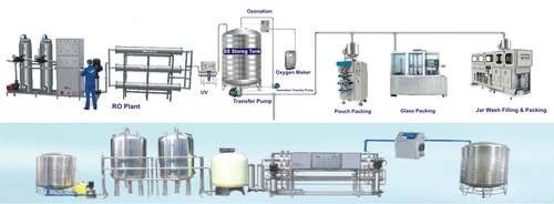 Commercial Drinking Water Plants