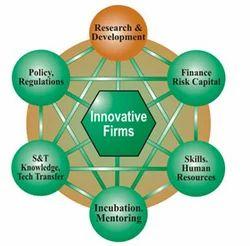 Development Industry Clusters