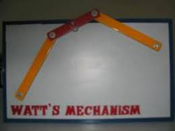 Watt Mechanism