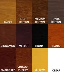 Dyes For Wood Stain Dyes For Wood Stain Exporter From