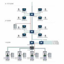 panasonic intercom wiring diagram free printable wiring diagrams