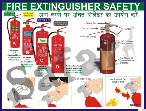 Laminated Safety Posters Gas Safety Poster Manufacturer