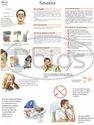 Patient Education Chart