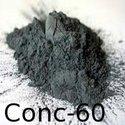 Concrete Aluminium Powders