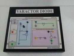Variable Voltage Current Limiting IC Regulator