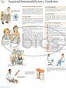 Hematology Oncology Charts