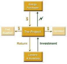 Basix forex financial solutions pvt ltd andheri