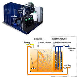 Package Type Membrane Bioreactor