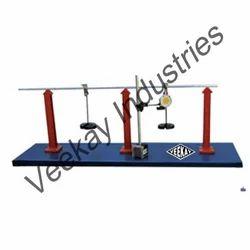 Deflection of Truss Apparatus