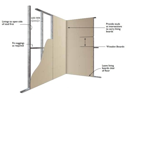 Drywall Partitions