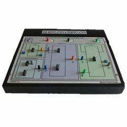 Communication Trainer Kits