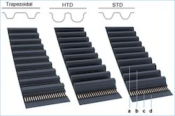 Conti Synchro Timing Belts
