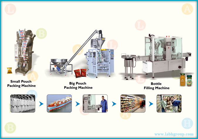Powdered Spices Nuts Packagnig Line