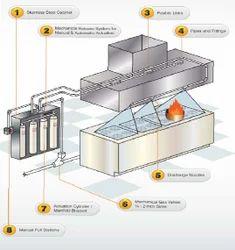 KITCHEN FIRE SUPPRESSION SYSTEM - Kitchen Fire Suppression System ...