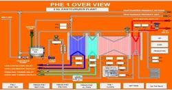 ice cream plant process automation