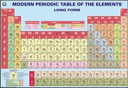 Modern Periodic Tablle Element For Chemistry L.Display Chart