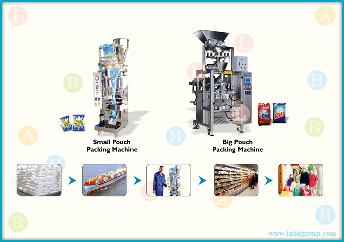 Detergent Nuts Packagnig Line