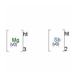 Magnesium Antimonide