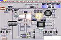 Automation For Captive Power Plant
