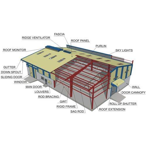 Pre Engineered Metal Building Manufacturers In Chicago Illinois: Colourmet Infratech Pvt. Ltd.