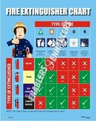 Fire Extinguisher Charts