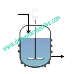 CSTR (Continuous Stirred-Tank Reactor)