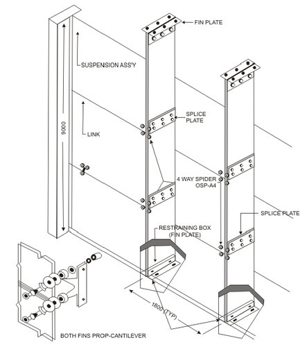 Suspended Glass With Spider Amp Patch Fittings Matrix