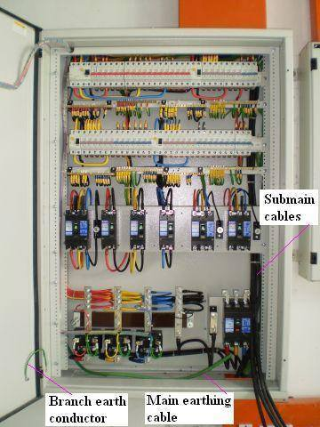 Lighting And Power DB Wiring Electrical Panels & Power Transformers ...