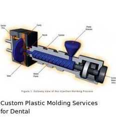 plastic molding for dental services