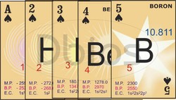 Chemistry Gift ( Periodic Table Cards)