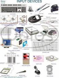 Computer Charts