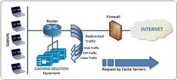 Caching Solutions