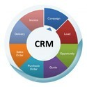 CRM Solutions Service