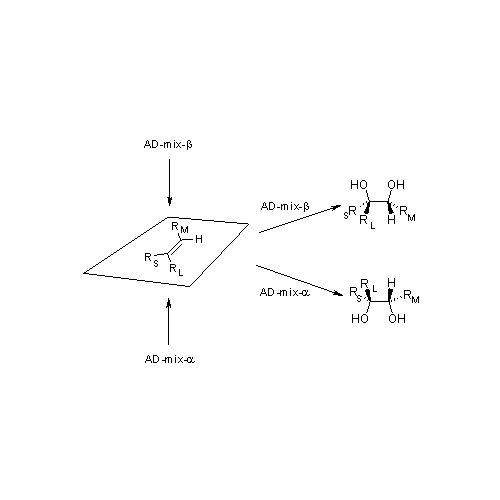 Osmium Trioxide