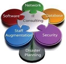it consultant service