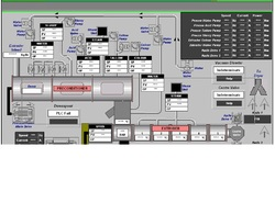 hmi scada and data acquisation automation system