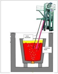 Sampling and Temperature Manipulators