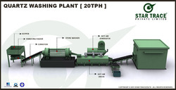 Quartz Washing Plant