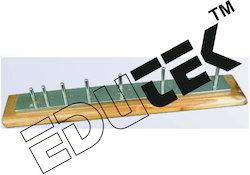 Length Gauge