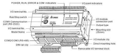 Plc system allen bradley plc manufacturer from chennai cheapraybanclubmaster Image collections