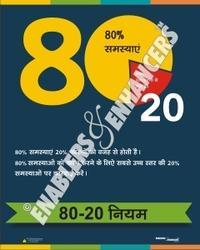 80-20% Poster in Hindi
