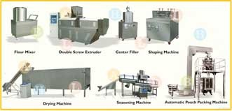 Extruded Center Filled Snacks Production Line