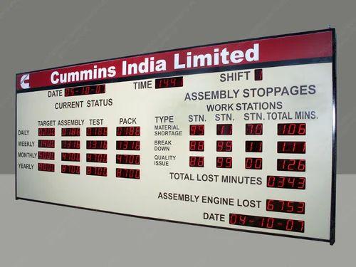 Industrial Wireless Andon Display Board