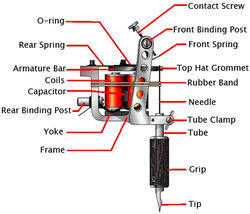 Tattoo machine suppliers manufacturers traders in india for Tattoo machine online shopping in india