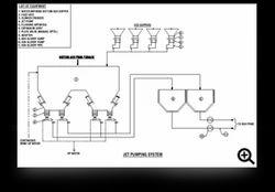 Jet Pumping System