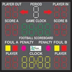 Football Scoreboards