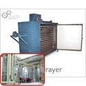 Dryer Machine for Mining Industry