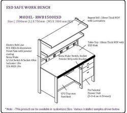 ESD Workbench